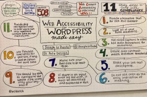 A sketch of our 11 easy steps for accessibility